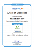 TrustYou: Award of Excellence
